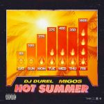 Migos & DJ Durel – Hot Summer